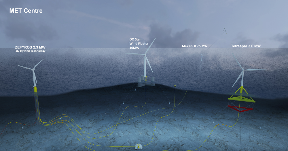 MetCentre and Utsira Nord. Illustration: UNITECH SUBSEA/NORDWEST 3D